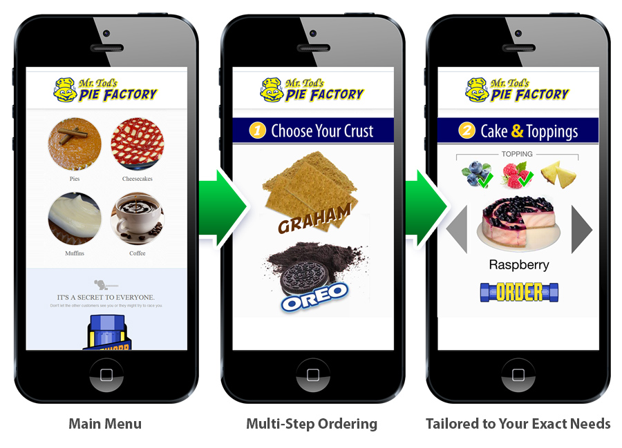 custom app for restaurants